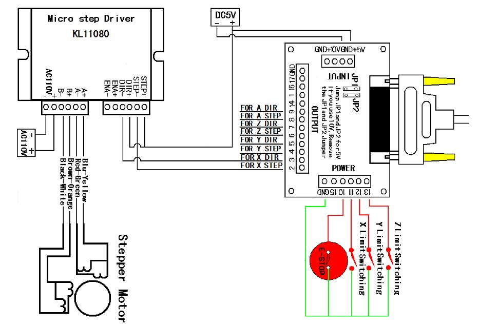 Kelling_KL11080_Drivers_Wiring our cnc table longs stepper motor wiring diagram at bakdesigns.co