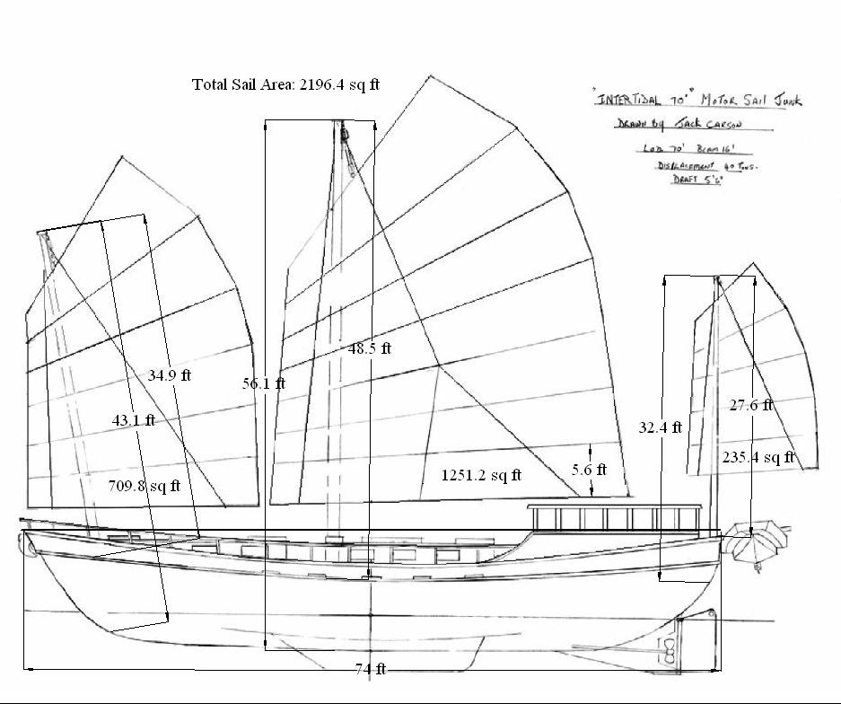 seekers u0026 39  sail plan