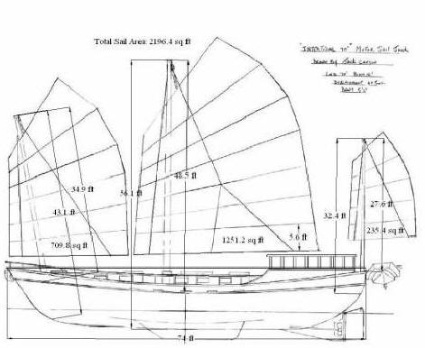 Seekers' Sail Plan