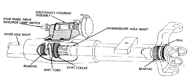 dana 60 front axle with center axle disconnect  cad