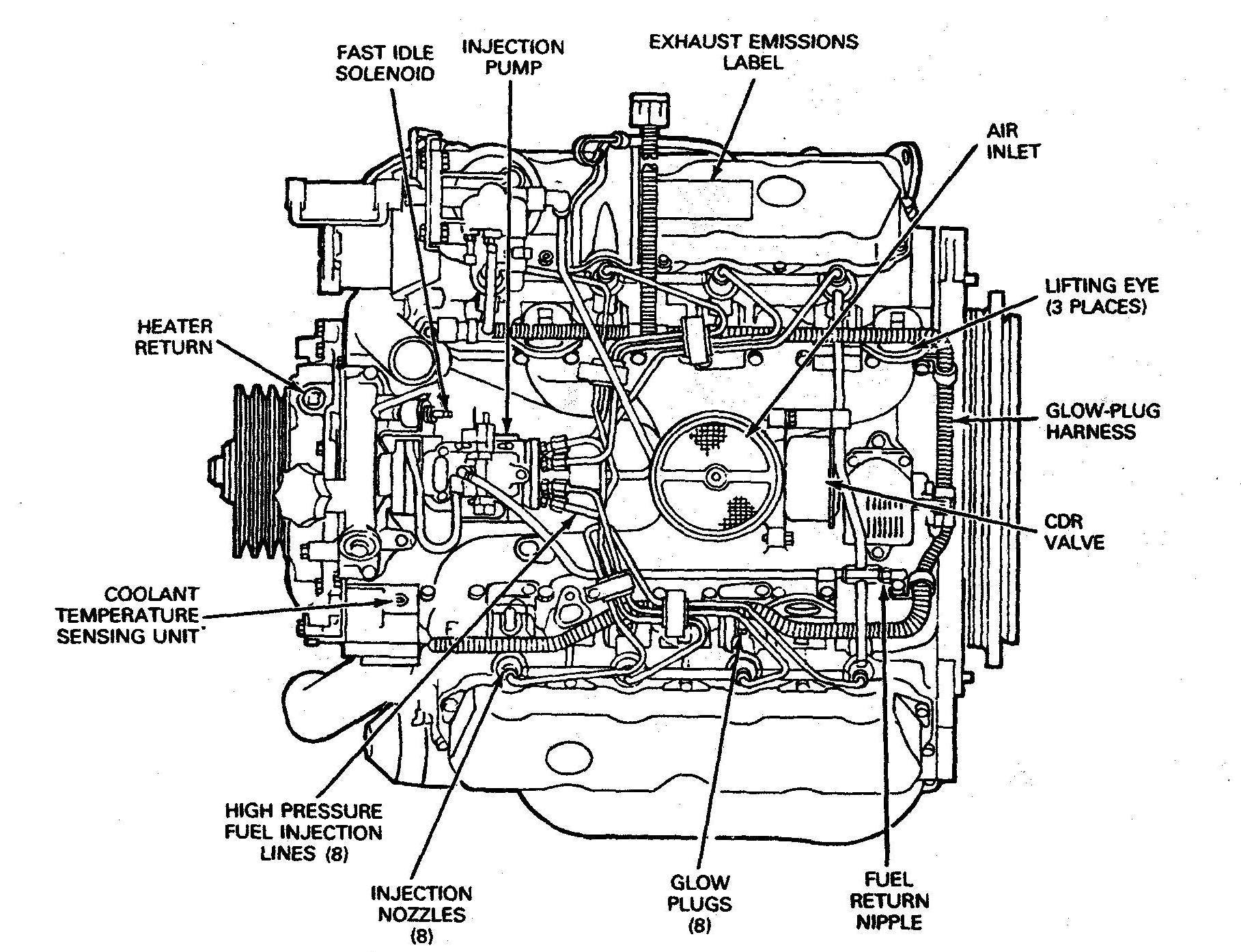 engine and jet drive v8 engine diagram head