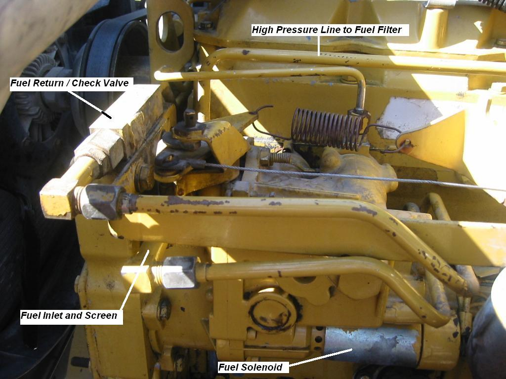 Cat C15 Truck Engine Diagram Caterpillar C 15 Fuel Injector Wiring Tow Shcematic Manual